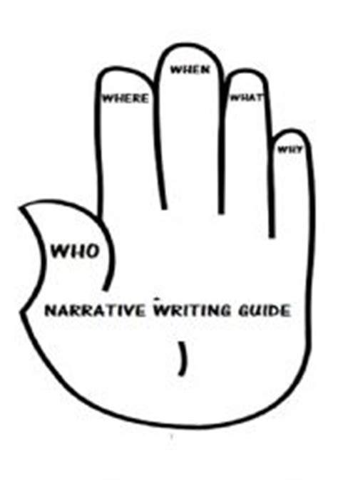 Literature Review: Topics, Outline, Format EssayPro