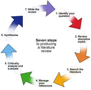 Sample of apa format literature review